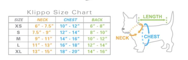 Klippo Chart